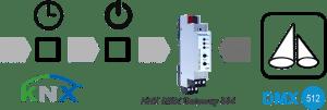 KNX Gateway - Weinzierl KNX DMX Gateway 544